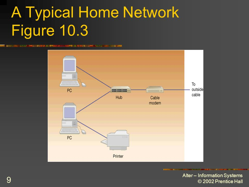Alter – Information Systems © 2002 Prentice Hall 20 Generating and Receiving Data An ever increasing number of different types of devices can be connected to a network General purpose Special purpose Front-end processor – a specialized computer that handles network traffic for another computer Improves the efficiency of the overall system