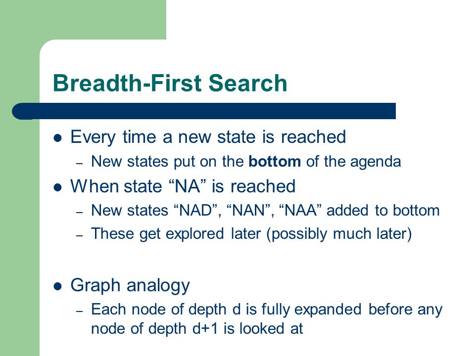 Breadth-First Search Every time a new state is reached – New states put on the bottom of the agenda When state NA is reached – New states NAD, NAN, NA