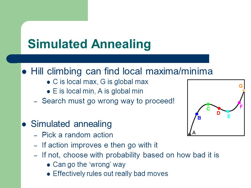 Simulated Annealing Hill climbing can find local maxima/minima C is local max, G is global max E is local min, A is global min – Search must go wrong