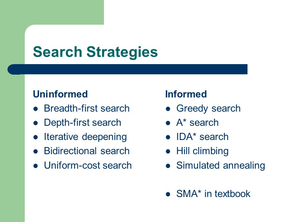 Search Strategies Uninformed Breadth-first search Depth-first search Iterative deepening Bidirectional search Uniform-cost search Informed Greedy sear