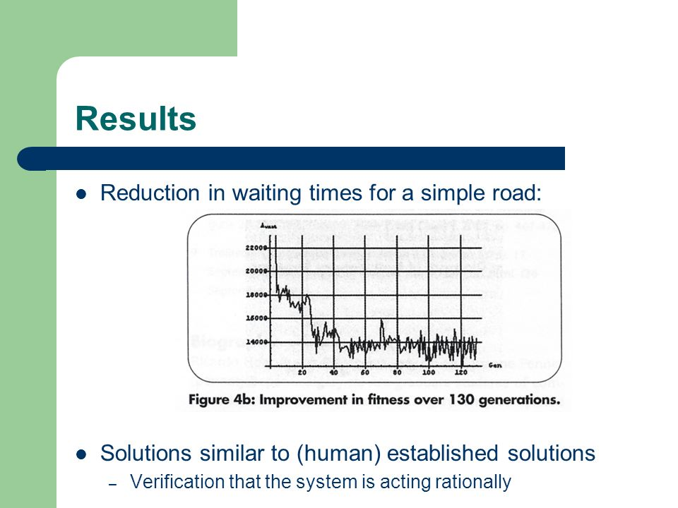Results Reduction in waiting times for a simple road: Solutions similar to (human) established solutions – Verification that the system is acting rati