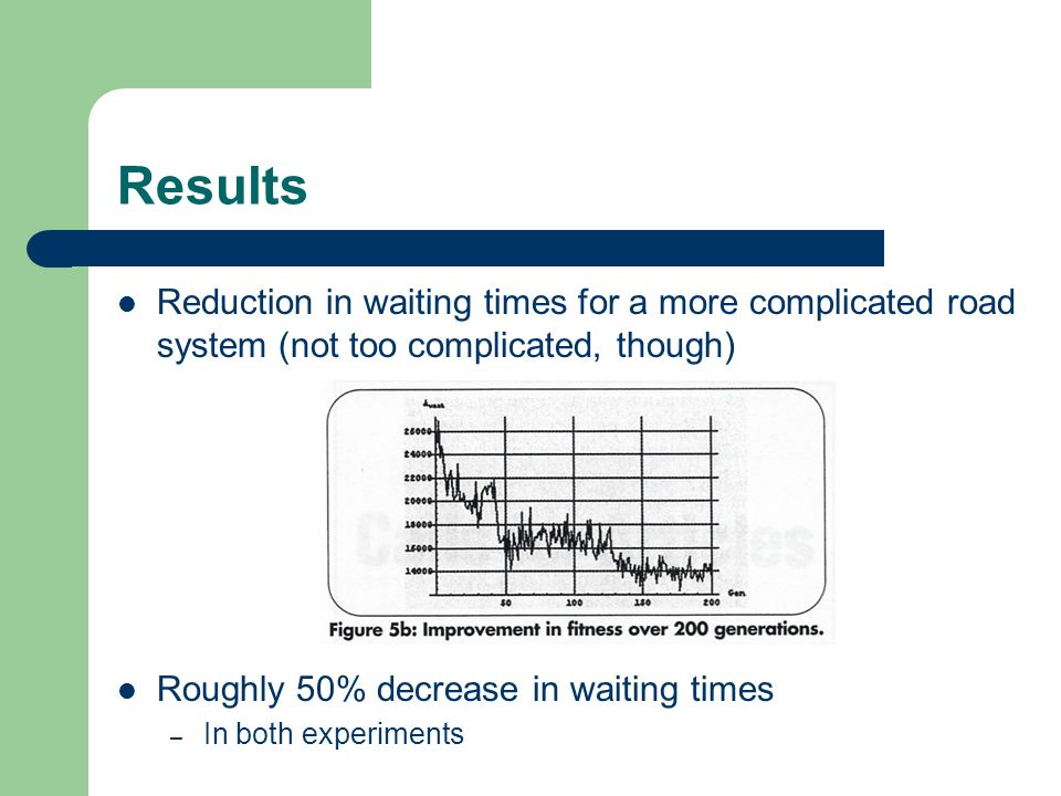 Results Reduction in waiting times for a more complicated road system (not too complicated, though) Roughly 50% decrease in waiting times – In both ex