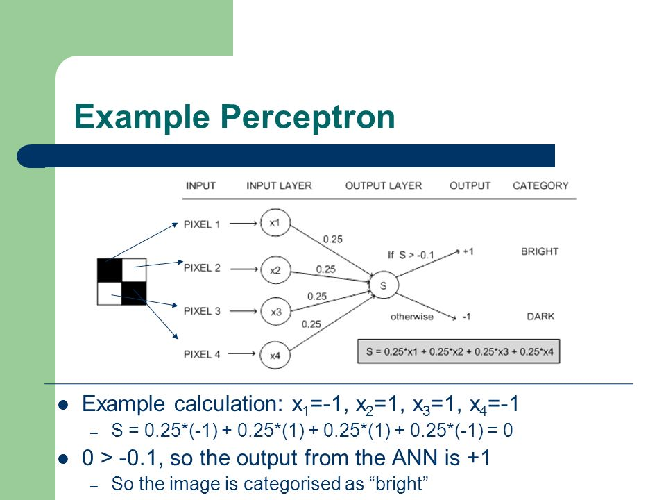 Example Perceptron Example calculation: x 1 =-1, x 2 =1, x 3 =1, x 4 =-1 – S = 0.25*(-1) + 0.25*(1) + 0.25*(1) + 0.25*(-1) = 0 0 > -0.1, so the output