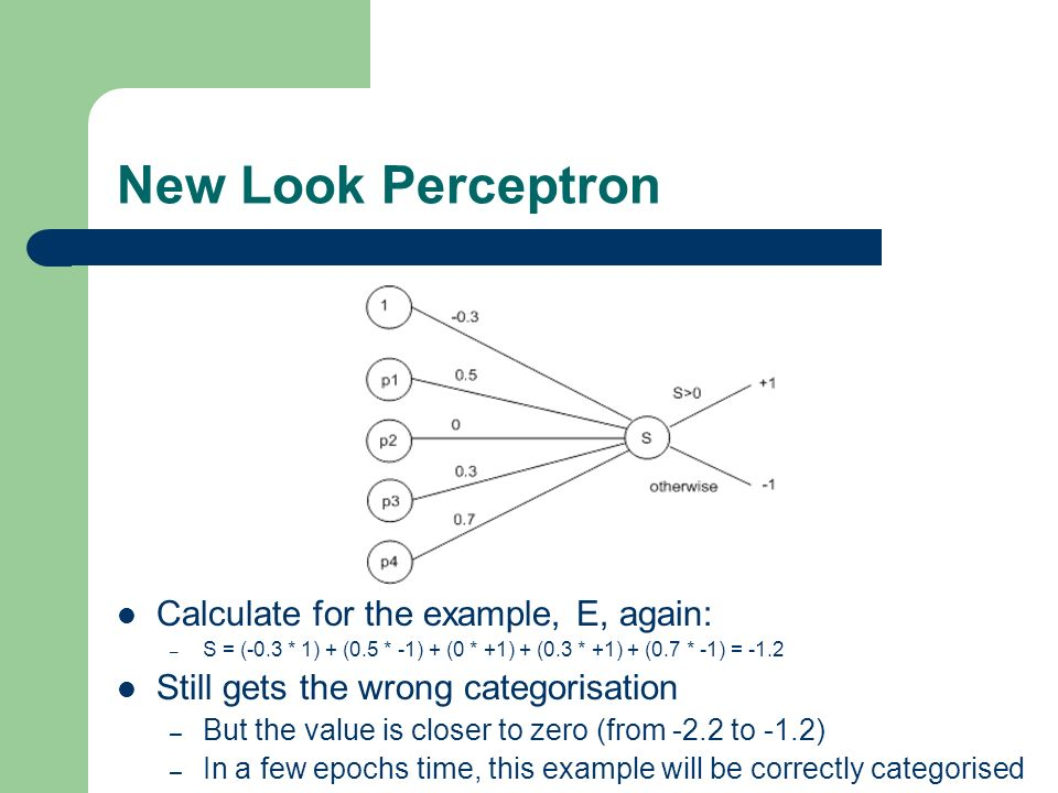 New Look Perceptron Calculate for the example, E, again: – S = (-0.3 * 1) + (0.5 * -1) + (0 * +1) + (0.3 * +1) + (0.7 * -1) = -1.2 Still gets the wron
