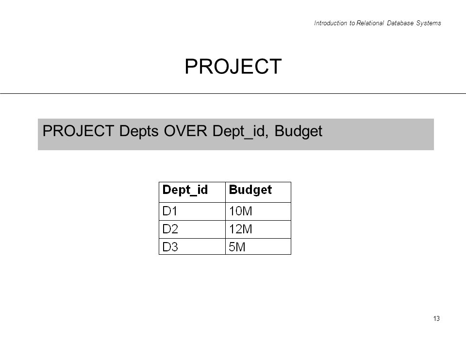 Introduction to Relational Database Systems 13 PROJECT PROJECT Depts OVER Dept_id, Budget