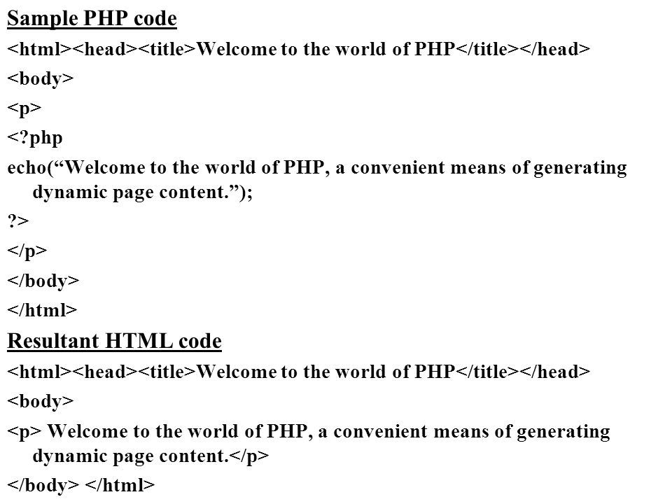 Sample PHP code Welcome to the world of PHP <?php echo(Welcome to the world of PHP, a convenient means of generating dynamic page content.); ?> Result