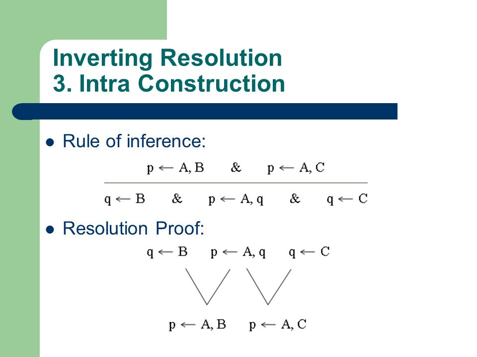 Inverting Resolution 3. Intra Construction Rule of inference: Resolution Proof: