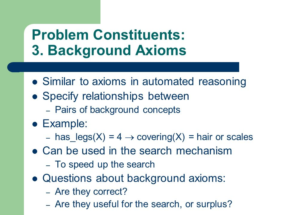 Problem Constituents: 3. Background Axioms Similar to axioms in automated reasoning Specify relationships between – Pairs of background concepts Examp