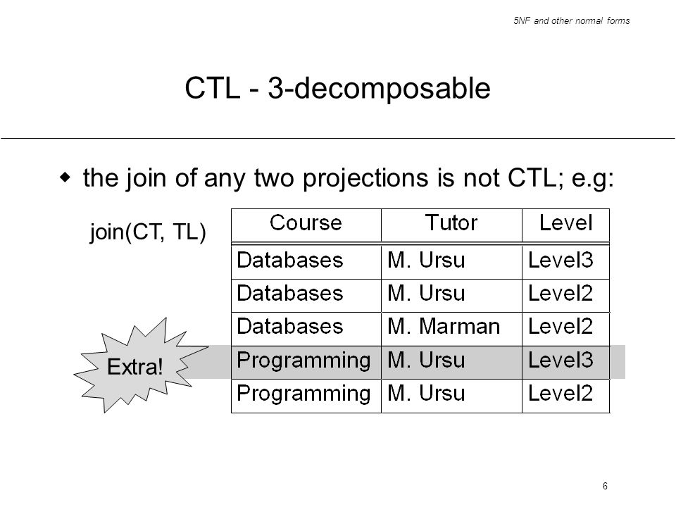 5NF and other normal forms 6 CTL - 3-decomposable the join of any two projections is not CTL; e.g: join(CT, TL) Extra!