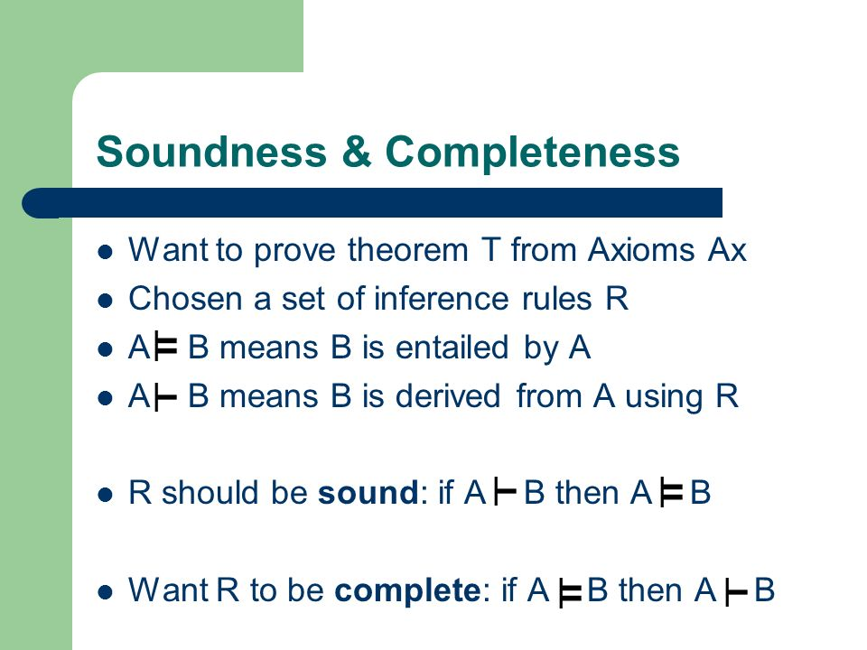 Soundness & Completeness Want to prove theorem T from Axioms Ax Chosen a set of inference rules R A B means B is entailed by A A B means B is derived