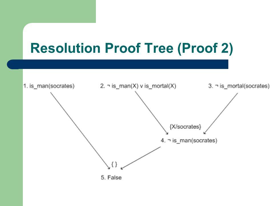 Resolution Proof Tree (Proof 2)