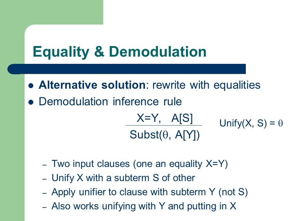 Equality & Demodulation Alternative solution: rewrite with equalities Demodulation inference rule X=Y, A[S] Subst(, A[Y]) – Two input clauses (one an