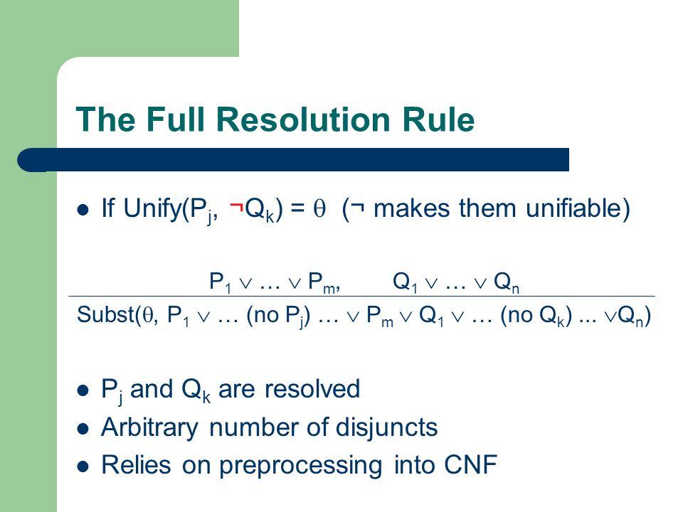 The Full Resolution Rule If Unify(P j, ¬Q k ) = (¬ makes them unifiable) P 1 … P m, Q 1 … Q n Subst(, P 1 … (no P j ) … P m Q 1 … (no Q k )... Q n ) P