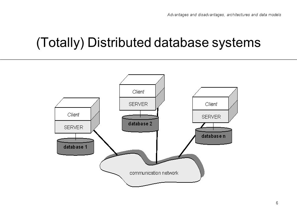 Advantages and disadvantages, architectures and data models 6 (Totally) Distributed database systems
