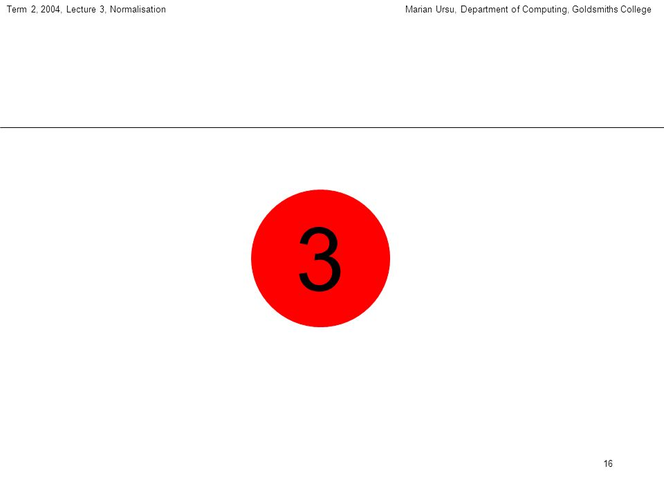 16 Term 2, 2004, Lecture 3, NormalisationMarian Ursu, Department of Computing, Goldsmiths College 3