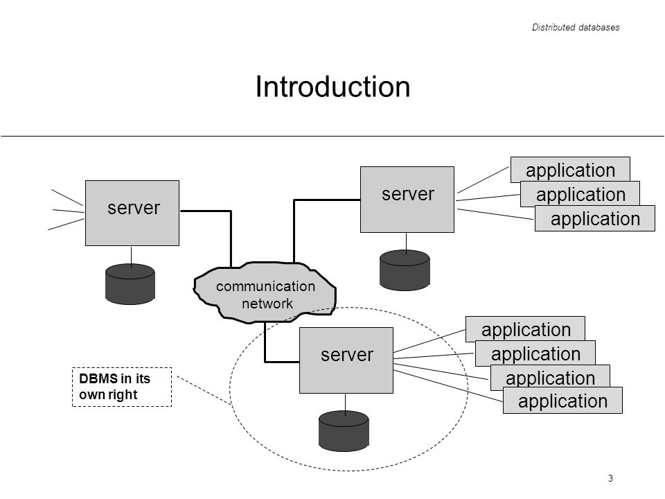 Distributed databases 3 Introduction communication network server application server DBMS in its own right