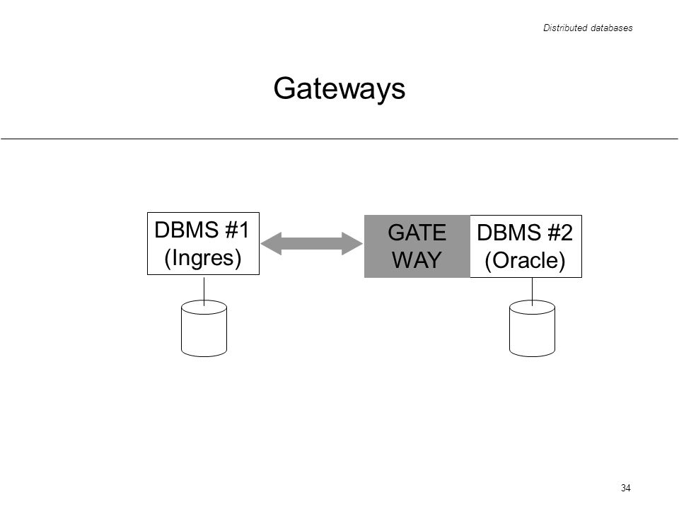 Distributed databases 34 Gateways DBMS #1 (Ingres) DBMS #2 (Oracle) GATE WAY
