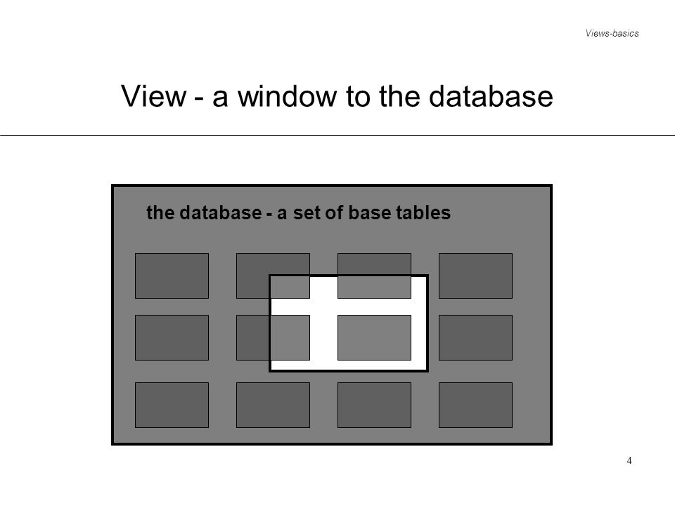 Views-basics 4 View - a window to the database the database - a set of base tables