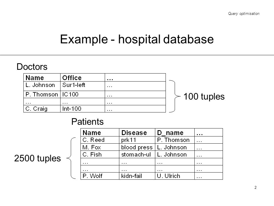 2 Example - hospital database 100 tuples 2500 tuples Doctors Patients