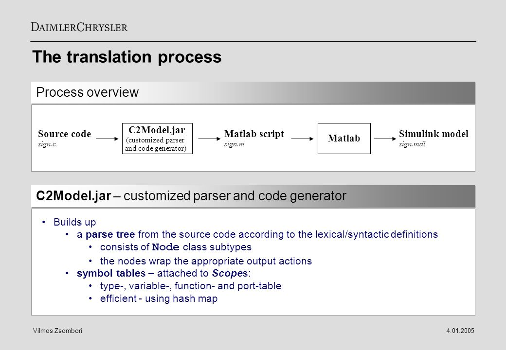 Vilmos Zsombori4.01.2005 The translation process Builds up a parse tree from the source code according to the lexical/syntactic definitions consists o