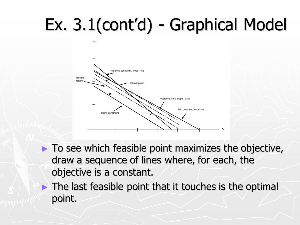 Ex. 3.1(contd) - Graphical Model To see which feasible point maximizes the objective, draw a sequence of lines where, for each, the objective is a con