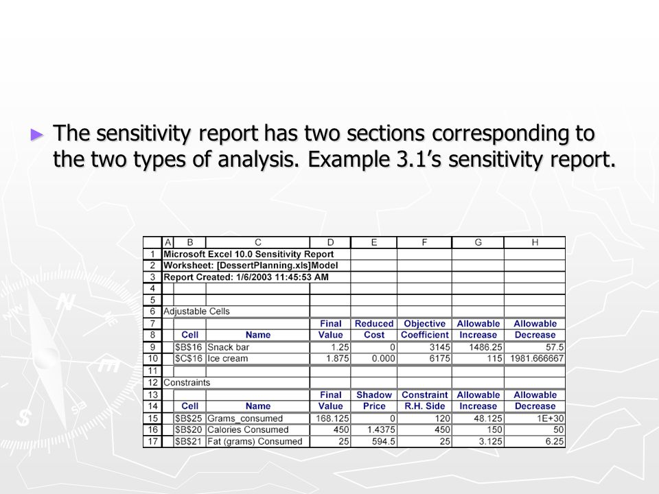 The sensitivity report has two sections corresponding to the two types of analysis. Example 3.1s sensitivity report. The sensitivity report has two se