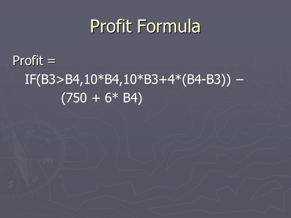 Profit Formula Profit = IF(B3>B4,10*B4,10*B3+4*(B4-B3)) – (750 + 6* B4)