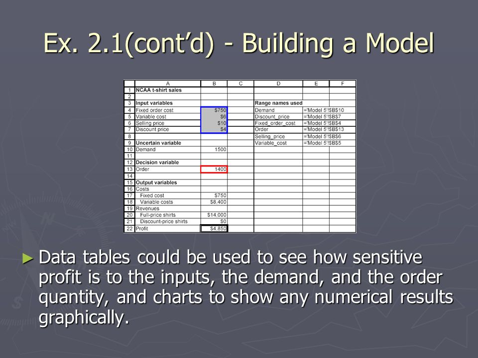 Ex. 2.1(contd) - Building a Model Data tables could be used to see how sensitive profit is to the inputs, the demand, and the order quantity, and char