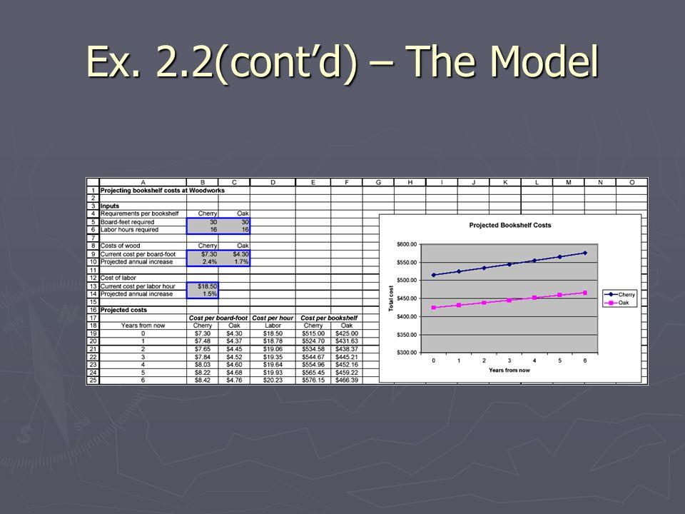 Ex. 2.2(contd) – The Model