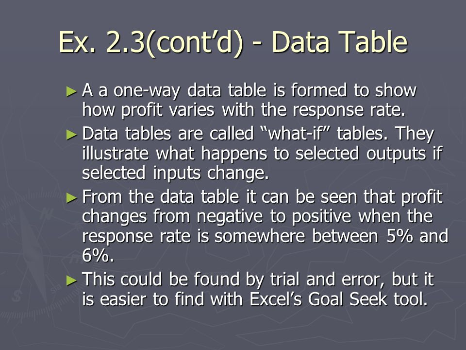 Ex. 2.3(contd) - Data Table A a one-way data table is formed to show how profit varies with the response rate. A a one-way data table is formed to sho