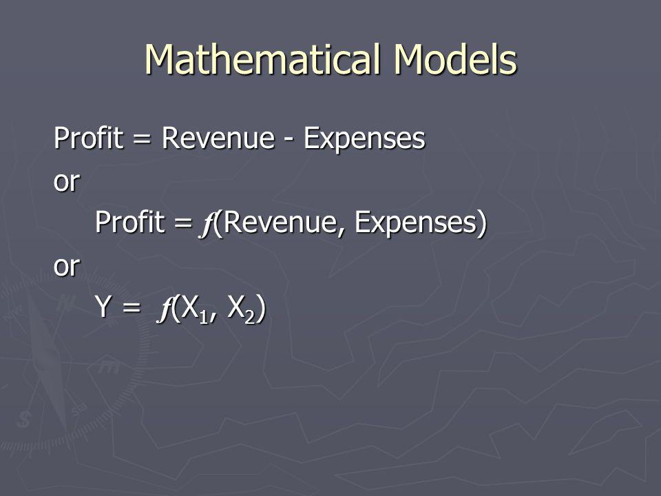 Mathematical Models Profit = Revenue - Expenses or Profit = f (Revenue, Expenses) or Y = f (X 1, X 2 )