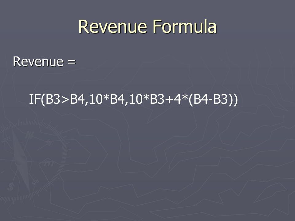 Revenue Formula Revenue = IF(B3>B4,10*B4,10*B3+4*(B4-B3))
