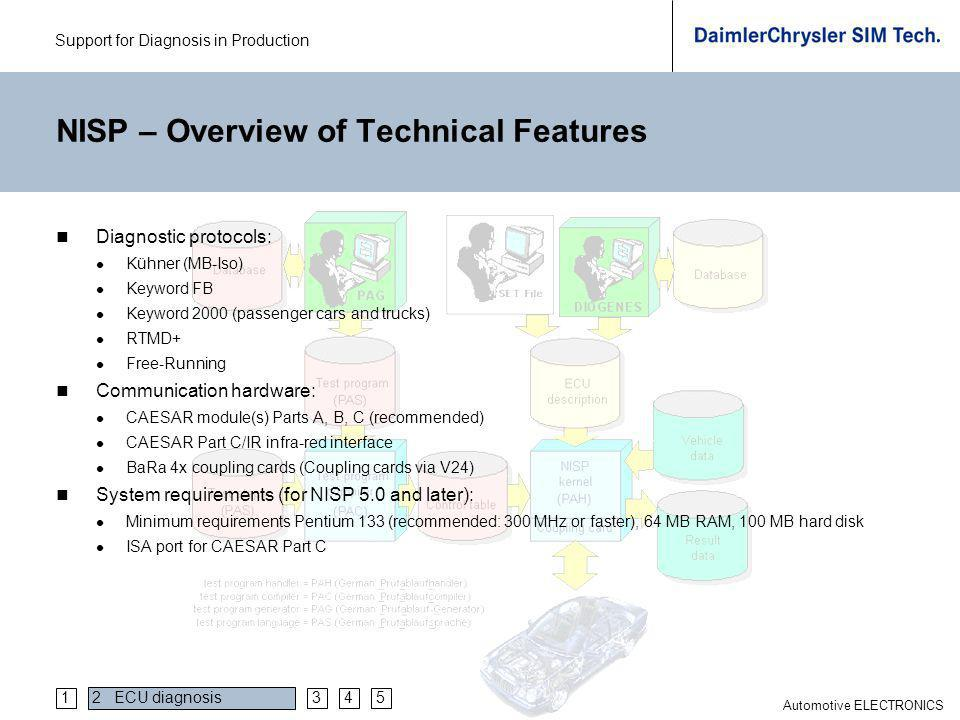 Support for Diagnosis in Production Automotive ELECTRONICS NISP – Overview of Technical Features Diagnostic protocols: Kühner (MB-Iso) Keyword FB Keyw
