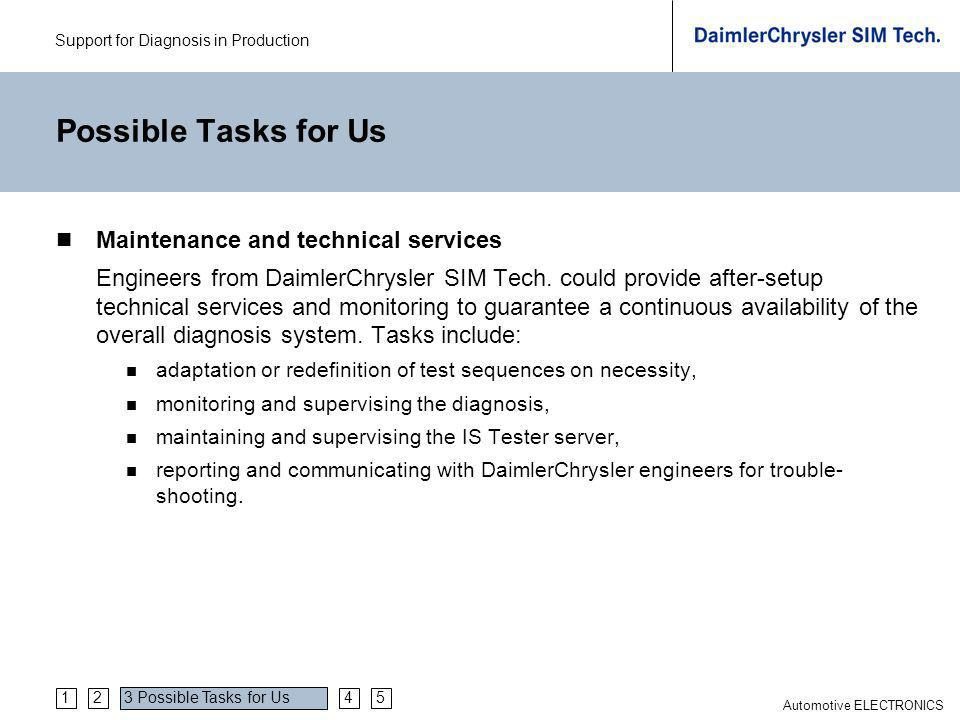 Support for Diagnosis in Production Automotive ELECTRONICS Possible Tasks for Us 3 Possible Tasks for Us 5421 Maintenance and technical services Engineers from DaimlerChrysler SIM Tech.