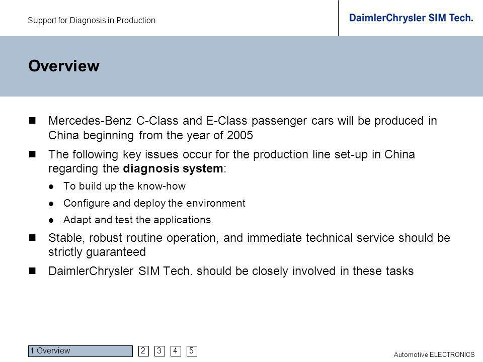 Support for Diagnosis in Production Automotive ELECTRONICS Overview Mercedes-Benz C-Class and E-Class passenger cars will be produced in China beginning from the year of 2005 The following key issues occur for the production line set-up in China regarding the diagnosis system: To build up the know-how Configure and deploy the environment Adapt and test the applications Stable, robust routine operation, and immediate technical service should be strictly guaranteed DaimlerChrysler SIM Tech.