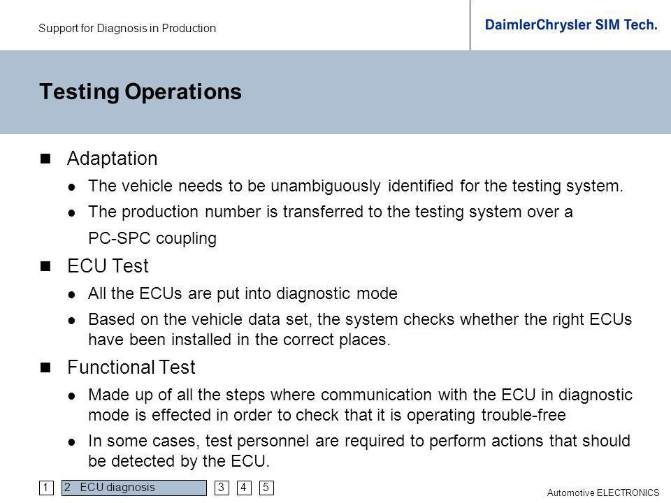 Support for Diagnosis in Production Automotive ELECTRONICS Testing Operations Adaptation The vehicle needs to be unambiguously identified for the test