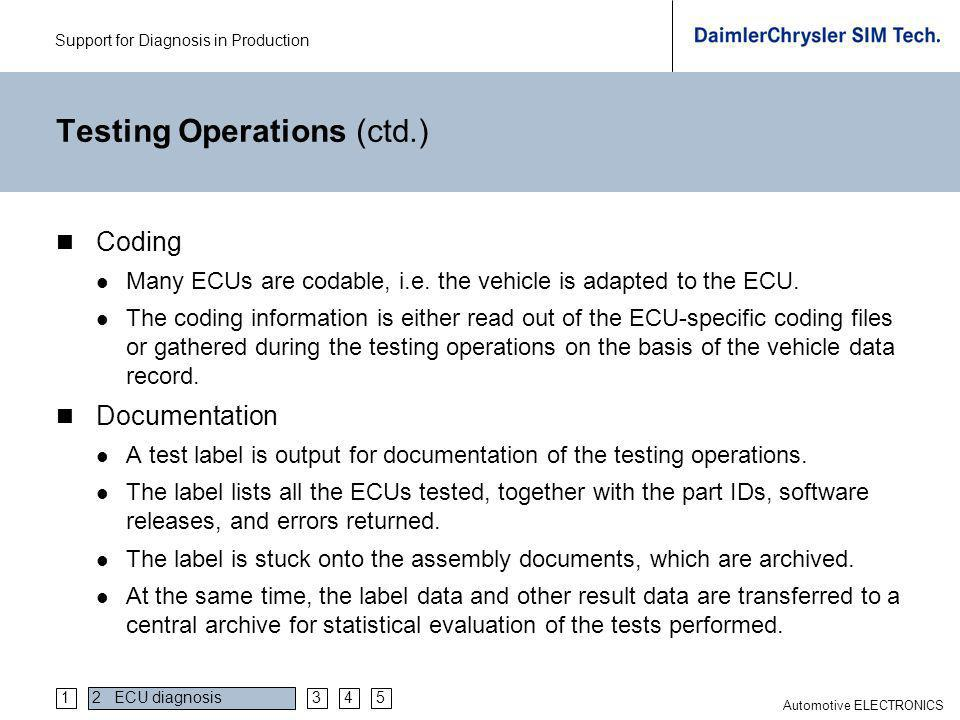 Support for Diagnosis in Production Automotive ELECTRONICS Testing Operations (ctd.) Coding Many ECUs are codable, i.e. the vehicle is adapted to the