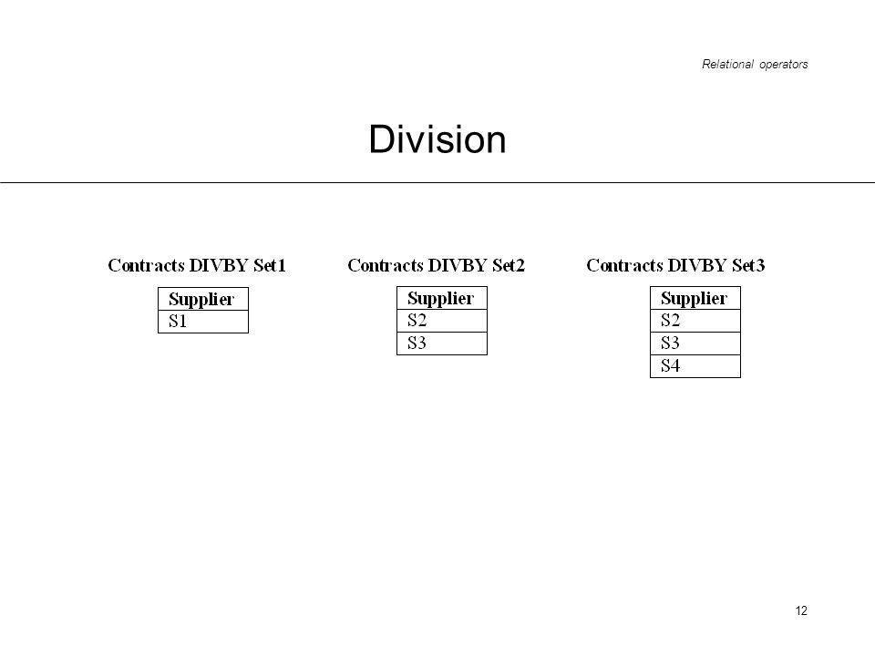 Relational operators 12 Division