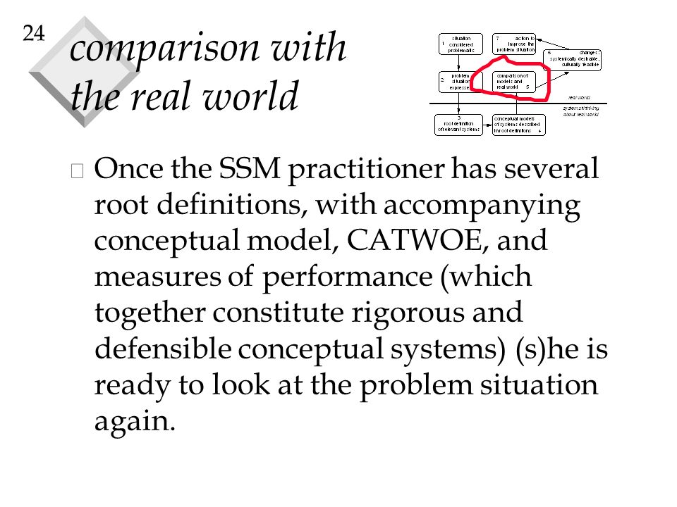 24 v Once the SSM practitioner has several root definitions, with accompanying conceptual model, CATWOE, and measures of performance (which together constitute rigorous and defensible conceptual systems) (s)he is ready to look at the problem situation again.