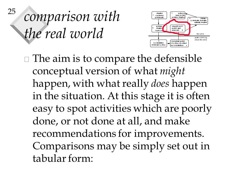 25 comparison with the real world v The aim is to compare the defensible conceptual version of what might happen, with what really does happen in the situation.
