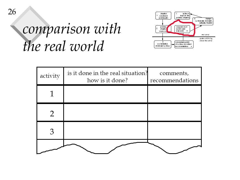 26 comparison with the real world activity is it done in the real situation? how is it done? comments, recommendations 1 2 3