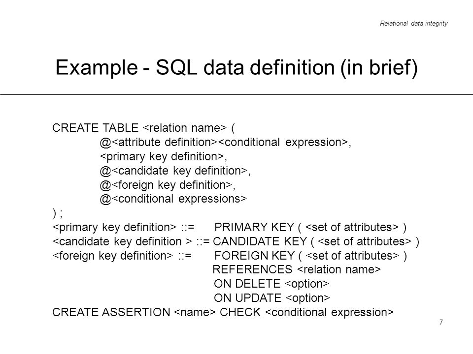 Relational data integrity 8 Candidate key - example