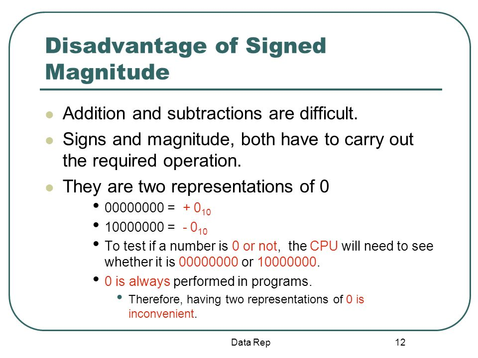 12 Disadvantage of Signed Magnitude Addition and subtractions are difficult. Signs and magnitude, both have to carry out the required operation. They