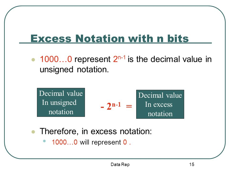 15 Excess Notation with n bits 1000…0 represent 2 n-1 is the decimal value in unsigned notation. Therefore, in excess notation: 1000…0 will represent