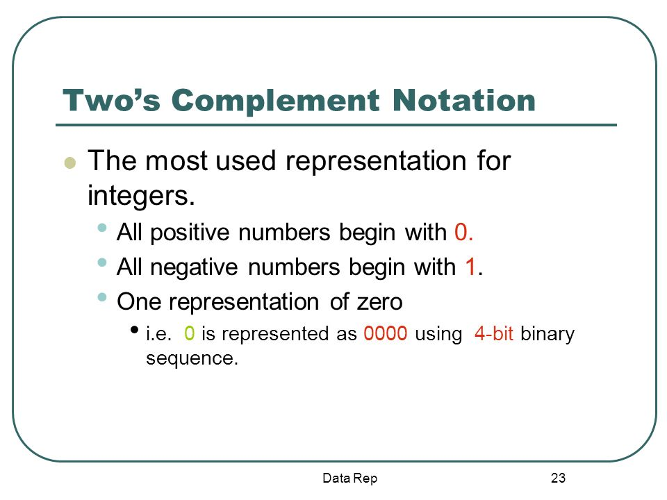 23 Twos Complement Notation The most used representation for integers. All positive numbers begin with 0. All negative numbers begin with 1. One repre