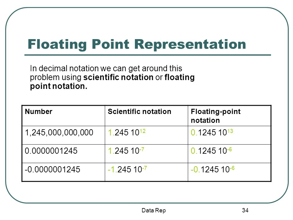 34 Floating Point Representation In decimal notation we can get around this problem using scientific notation or floating point notation. NumberScient