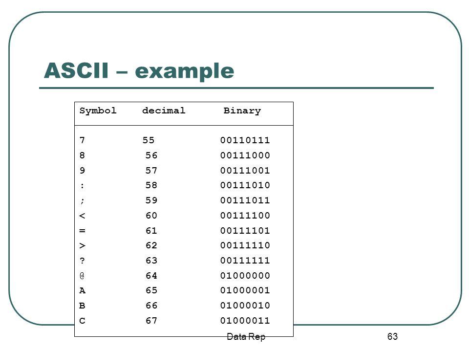 63 ASCII – example Symbol decimal Binary 7 55 00110111 8 56 00111000 9 57 00111001 : 58 00111010 ; 59 00111011 < 60 00111100 = 61 00111101 > 62 001111