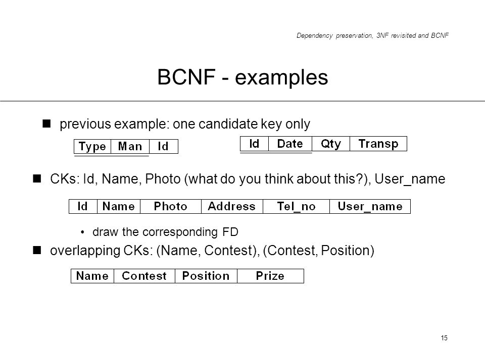 Dependency preservation, 3NF revisited and BCNF 15 CKs: Id, Name, Photo (what do you think about this?), User_name draw the corresponding FD overlappi