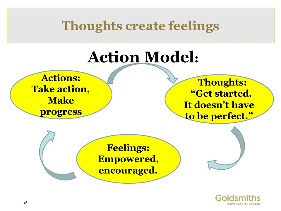 18 Thoughts create feelings Action Model : Actions: Take action, Make progress Thoughts: Get started.