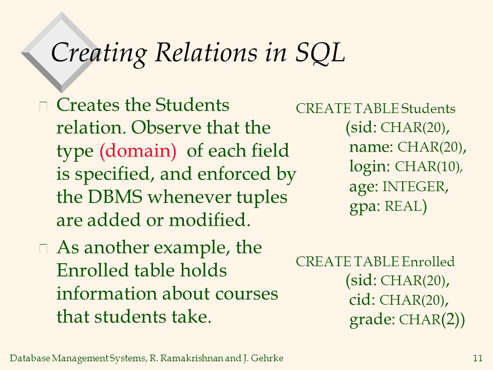 Database Management Systems, R. Ramakrishnan and J. Gehrke11 Creating Relations in SQL v Creates the Students relation. Observe that the type (domain)